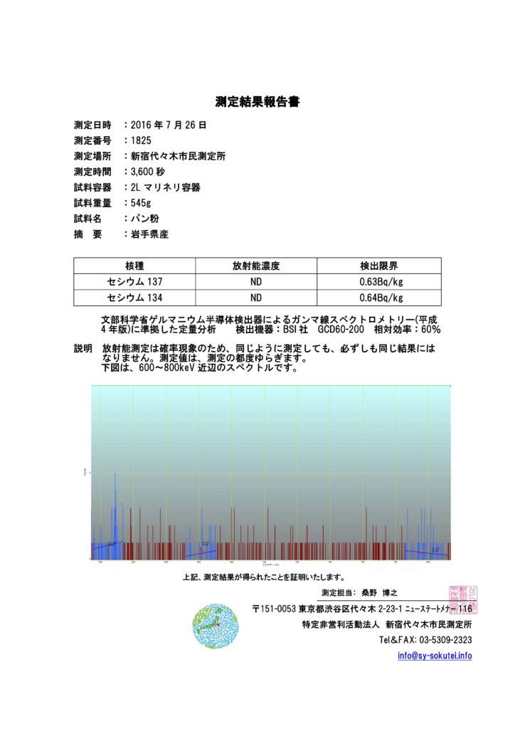 No1825_report